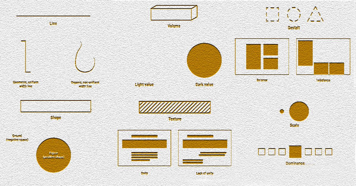 Những thành tố cơ bản làm nên một thiết kế tuyệt vời